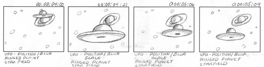 Storyboarding Animation Animation The Storyboard